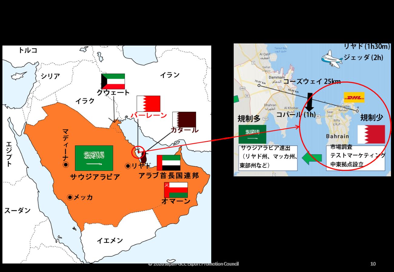 GCC諸国位置関係